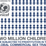http://www.twolittlegirls.org/uimages/pages/sex-trafficking/according-to-unicef.png