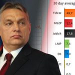 https://cdn.images.express.co.uk/img/dynamic/78/590x/Hungary-election-2018-polls-Viktor-Orban-Fidesz-942686.jpg