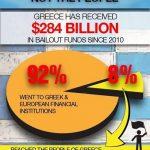 https://www.oftwominds.com/photos2015/greek-debt.jpg